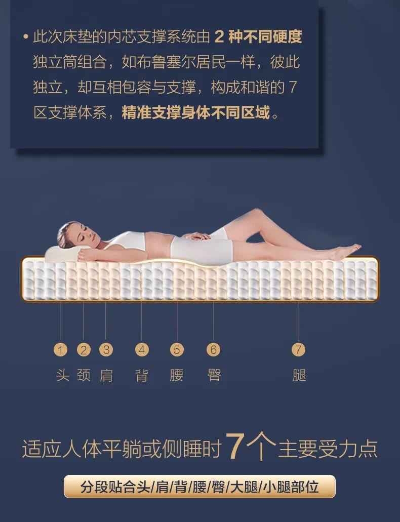顾家家居全屋定制 布鲁塞尔系列高端床垫