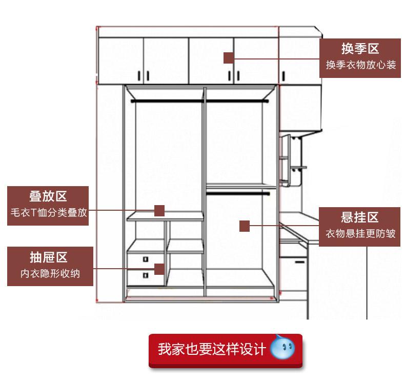 尚品宅配 卧室推拉门整体衣柜 现代简约风_5